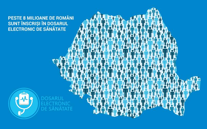 În prezent, peste 8 milioane de români sunt înscriși în Dosarul Electronic de Sănătate