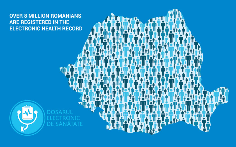 Over 8 million Romanians are registered in the Electronic Health Record